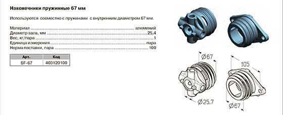 Запасные части для автоматических ворот - наконечник пружинный.