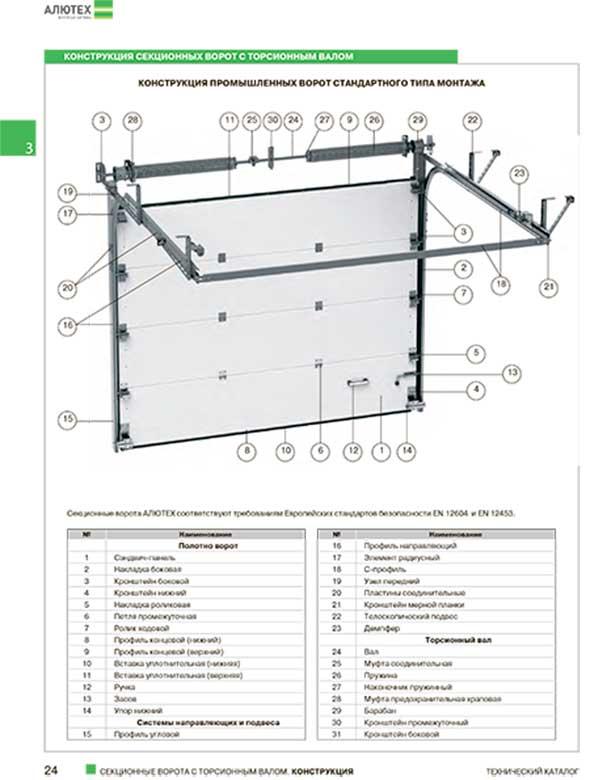 Конструкция секционных ворот Ремонт